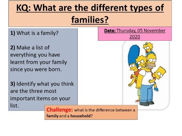 GCSE Sociology: Families - L1.What is a family?