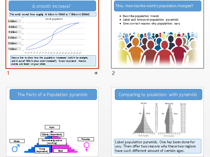 Population Growth - Geography Entry Level Topic 1 -Our World  - OCR R407