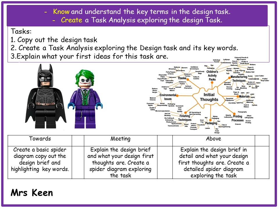 Lego Blister Packaging Unit of Work 10 Lessons. Design and Technology KS3 Life Without Levels