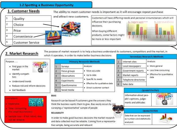 9-1 GCSE Business Edexcel Theme 1 Content Pack - including knowledge organisers and glossary (SEN)