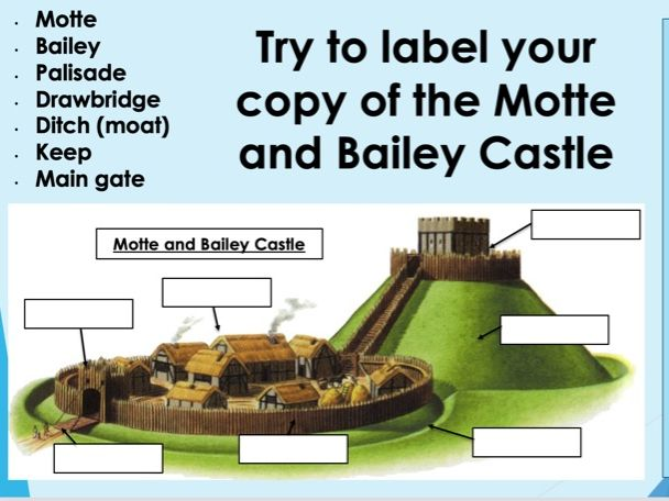 Normans: Intro to Castles