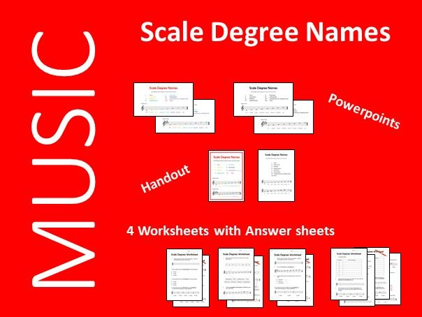 Music Scale Degree Names