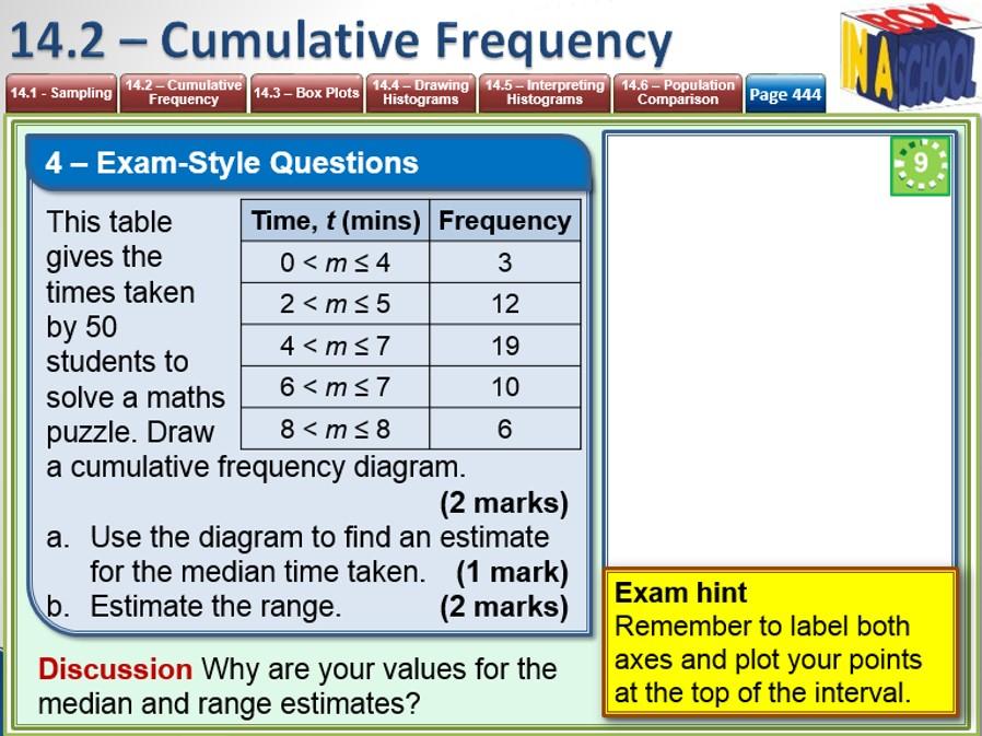 Mathematics 9-1 - GCSE - Unit 15 - Equations And Graphs