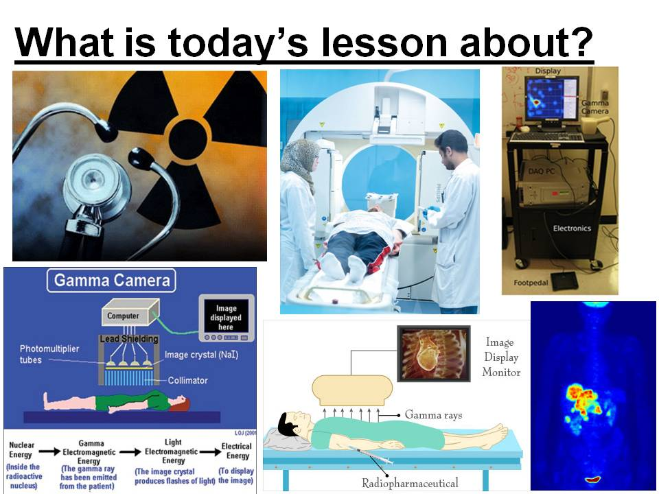 Nuclear radiation uses in medicine, sterilisation, diagnosis, treatment, tracers, radiotherapy etc