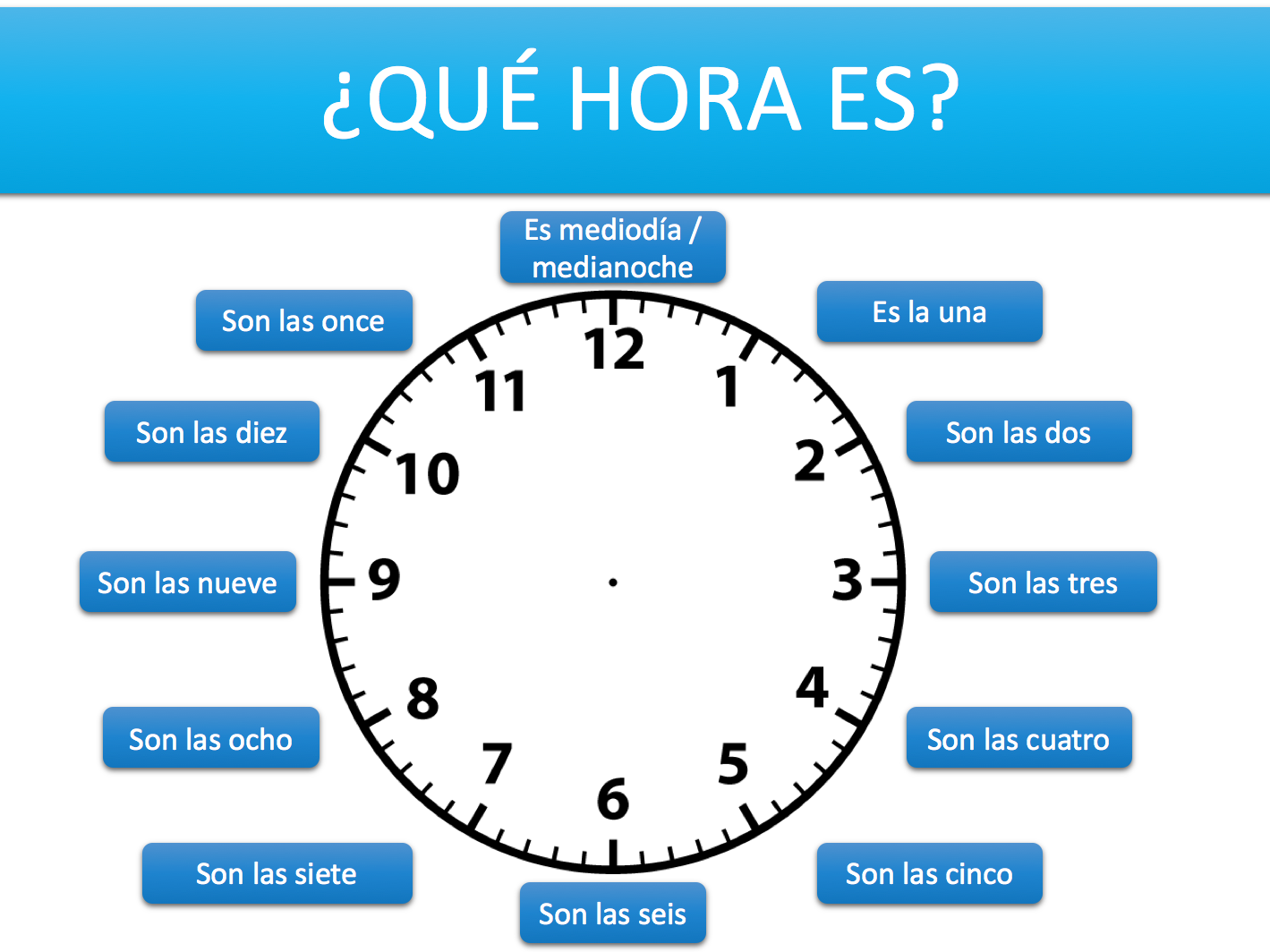 Telling Time In Spanish Worksheets on Blank Number Line To 10