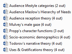 Eduqas 9-1 Media Studies theoretical framework glossary resources for students