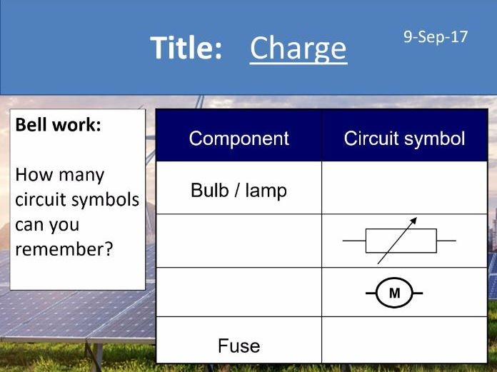 AQA New GCSE Electricity - Lesson 3 - Charge