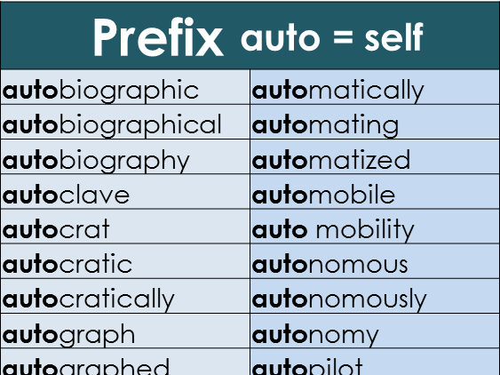Prefix Auto Word Mat – Year 3 and 4 Spelling