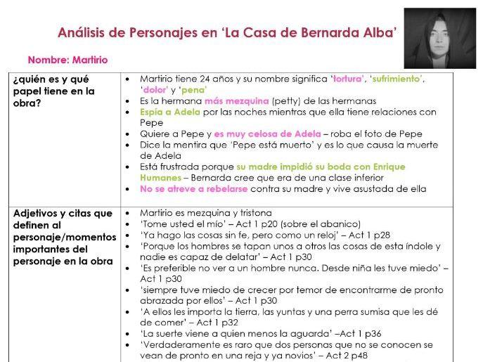 AQA A2 MARTIRIO Character analysis notes for 'La Casa de Bernarda Alba' A LEVEL SPANISH