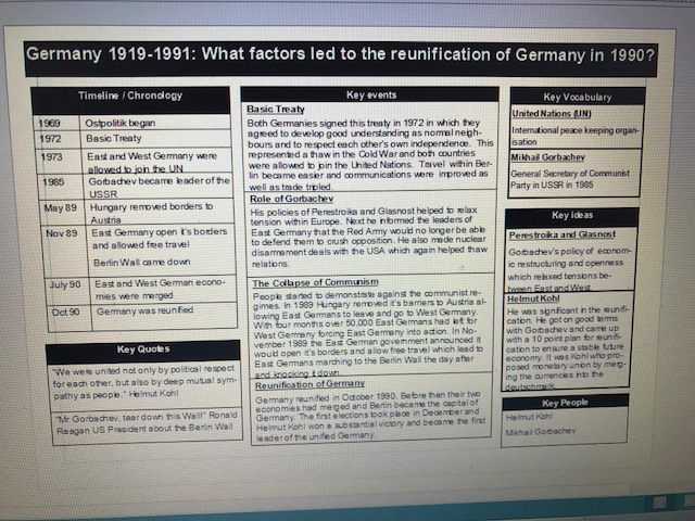 Knowledge Organisers for Eduqas GCSE History Germany 1919-1991