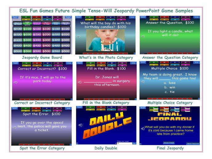 Future Simple Tense-Will Jeopardy PowerPoint Game