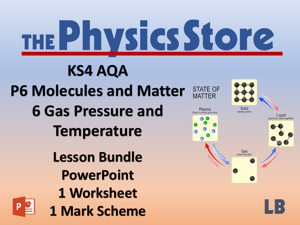 Thephysicsstores Shop Teaching Resources Tes