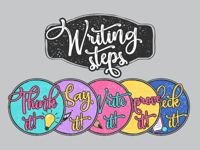 Writing Steps- Posters and PowerPoint (think, say, write, check, improve)