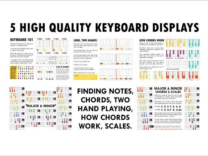5 Keyboard Displays / Handbook