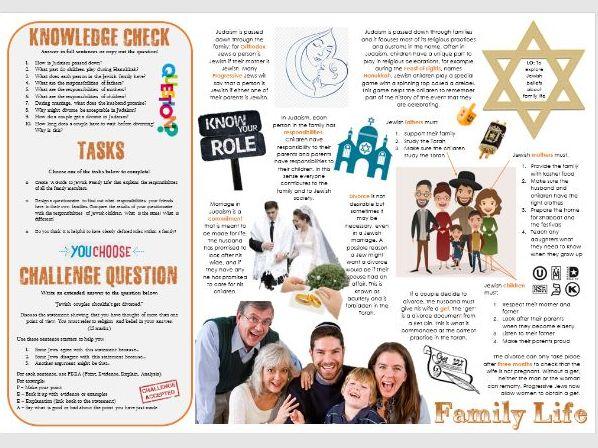 Judaism: Jewish Families Task Mat