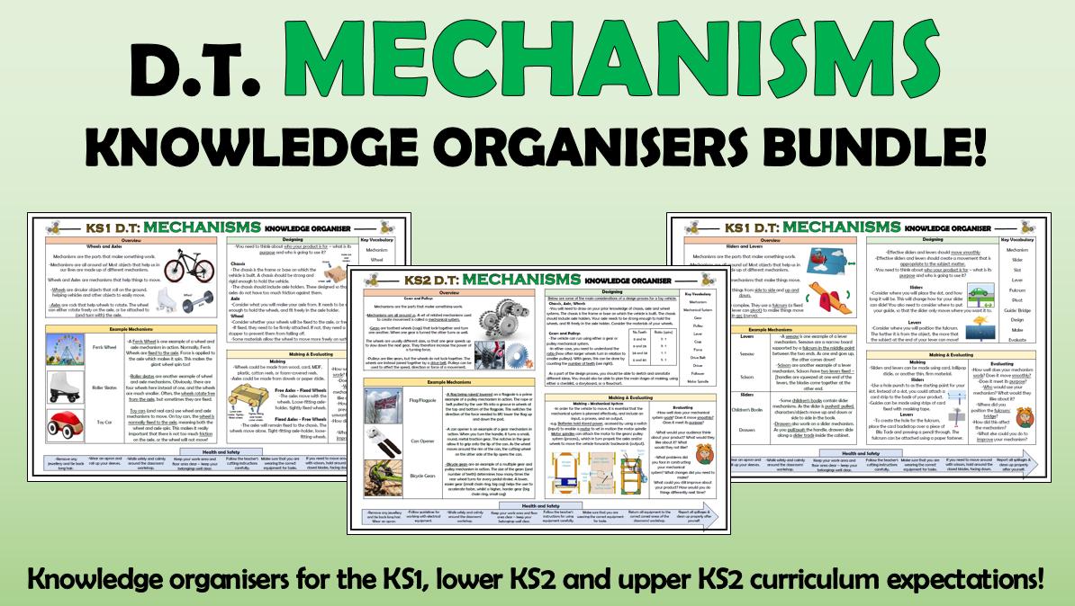 Mechanisms - Primary DT - Knowledge Organisers Bundle!