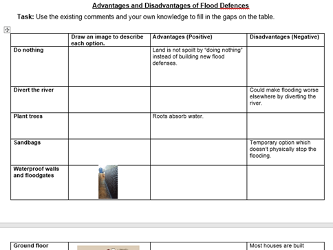 Flood Protection Methods - Advantages and Disadvantages