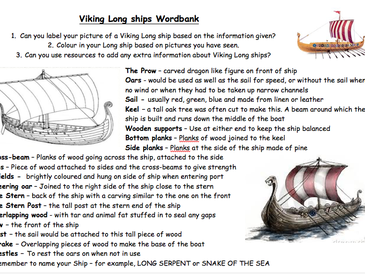 Powerpoint presentations on the Vikings by jjb08159 - Teaching ...