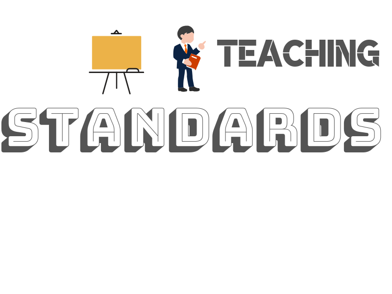 Teaching Standards Poster
