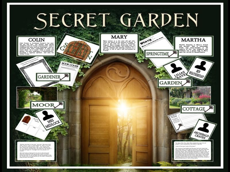 THE SECRET GARDEN STORY TEACHING RESOURCES ENGLISH LITERACY