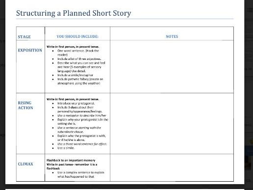 Creative Writing: Structuring a Short Story