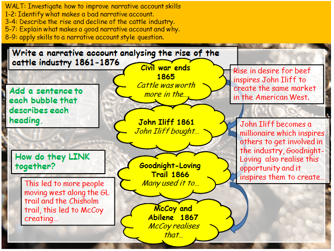 Narrative Account Skills Lesson (Edexcel History American West 9-1)