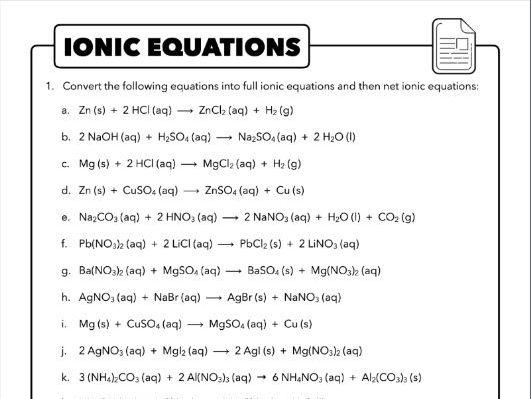 4.3 Ionic Equations & Solubility, AQA Chemistry