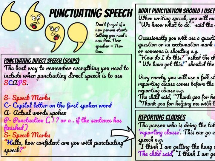 Punctuating Speech Knowledge Organiser