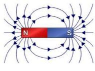 NEW AQA A-Level (Year 2) - Charged particles in circular orbits (Magnetic Fields)