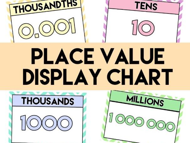 Place Value Display Chart