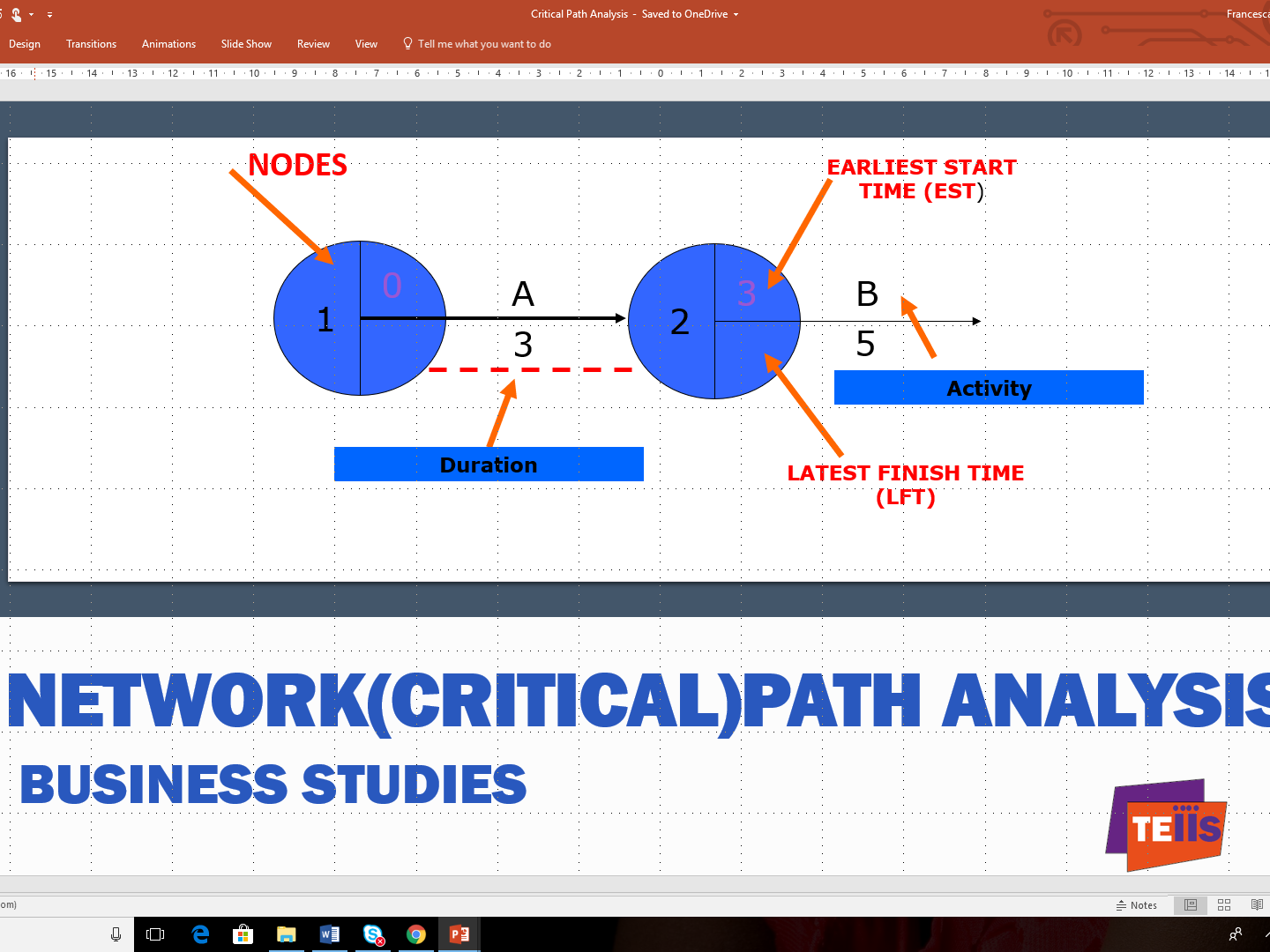 worksheet Critical Path Worksheet critical path analysis by studymad teaching resources tes