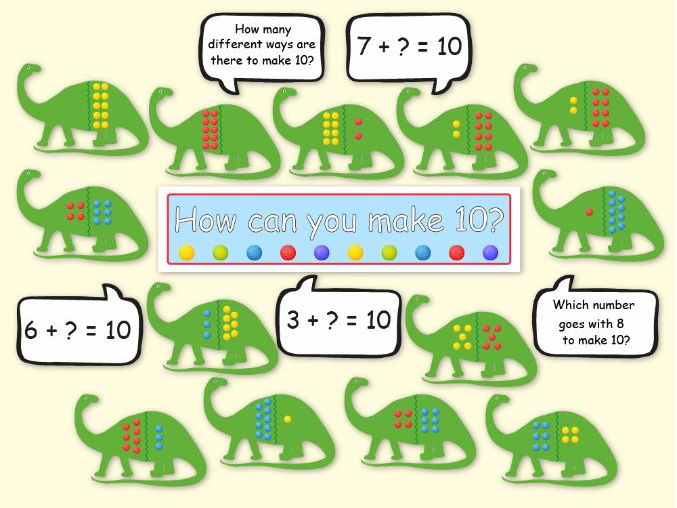 Early Years Maths, Number Bonds to 10, Dinosaur Maths Display