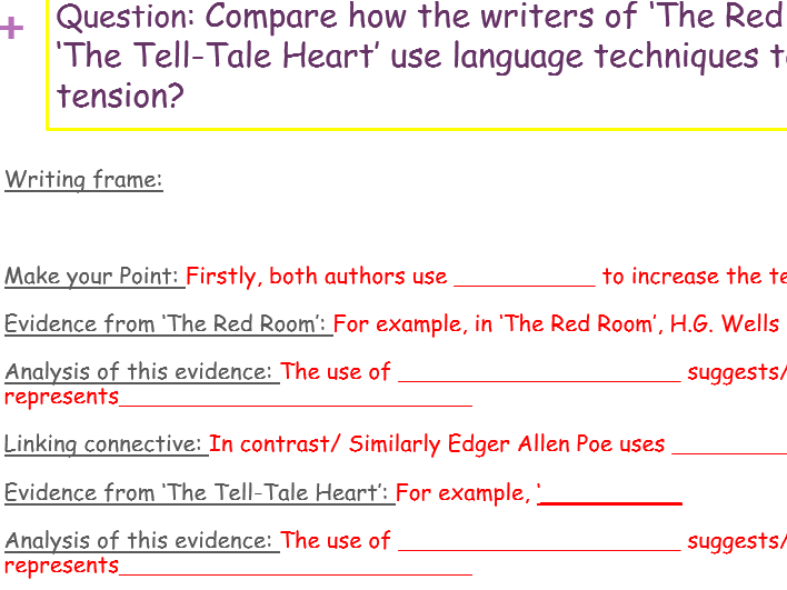 response to literature essay on the tell tale heart View this essay on the tell-tale heart literary analysis gothic literature, the form of the short story, became known in britain in the 18th century.