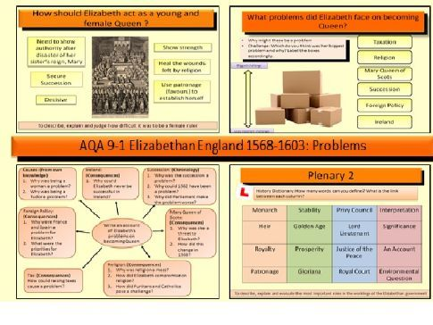 AQA GCSE 9-1 History Elizabethan England 1568-1603: Which problems did Elizabeth face at the start?