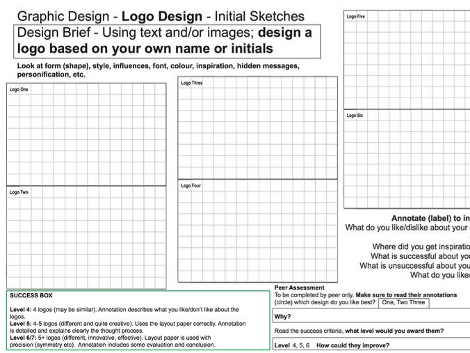 KS3 KS4 Graphic Design - Brand Yourself - Logo Design - Introduction,  Initial Ideas L1