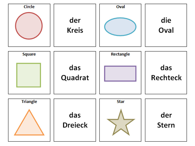 Shapes: German Vocabulary Card Sort