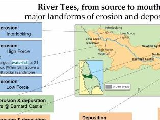 AQA GCSE Geography Case Study Tees landforms