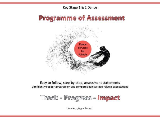 KS1 & 2 Dance Programme of Assessment