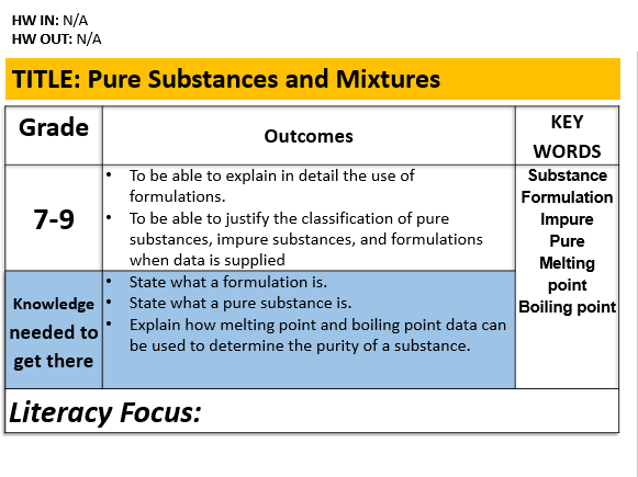 C12.1 Pure Substances and Mixtures