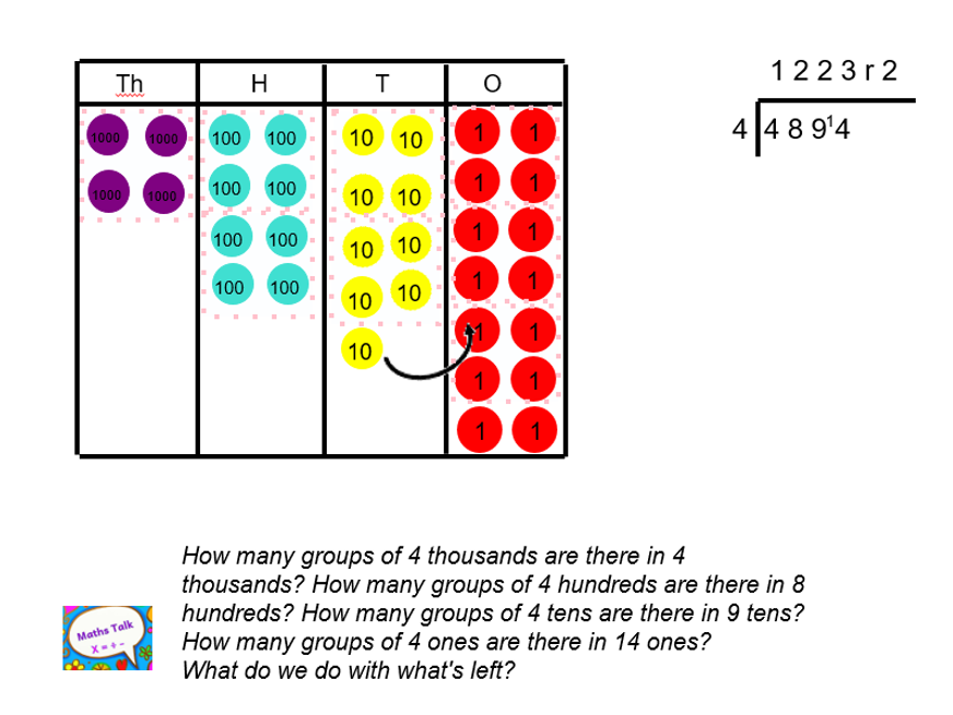 Year 5 WhiteRoseMaths 2.0 Spring Block 1 - Multiplication & Division (approx. 3 weeks of work)
