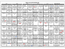 Othello Play 120 Question Grid