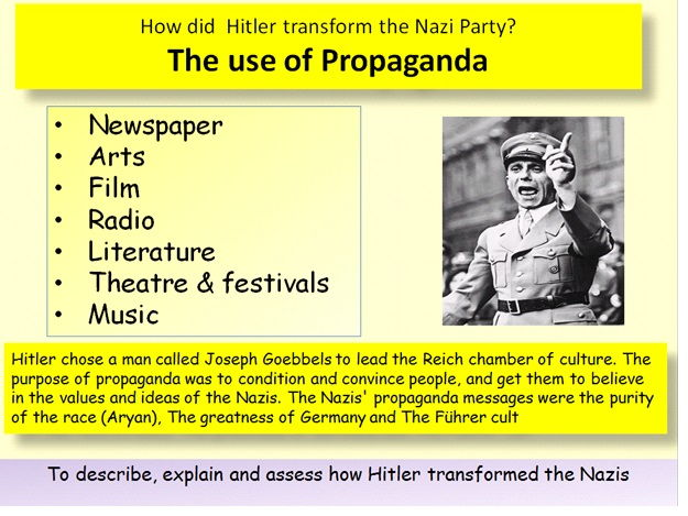 explain how the nazi party developed