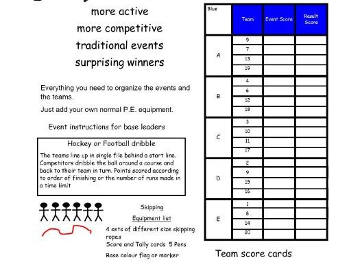 Active Team Sports Day with all resources