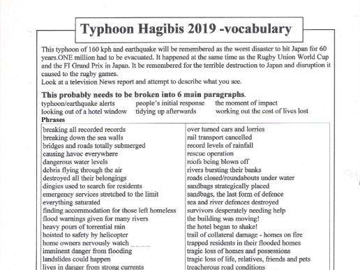 Japan Typhoon Hagibis 2019