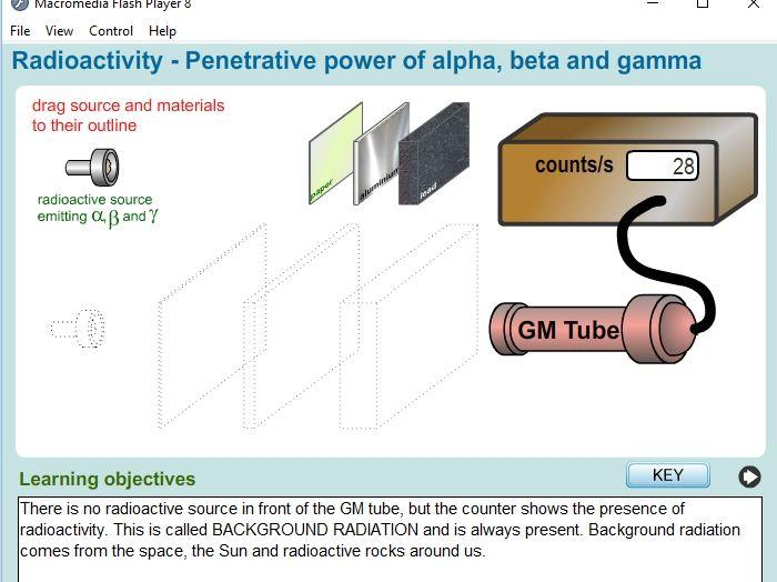 Radioavtivity - Penetrative Power of Alpha, Beta and Gamma