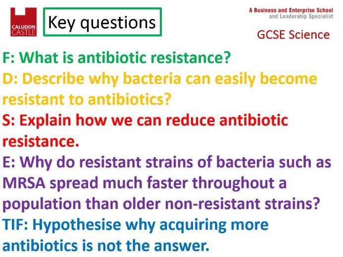 New Spec GCSE AQA Biology 4.6.3.7 Resistant Bacteria