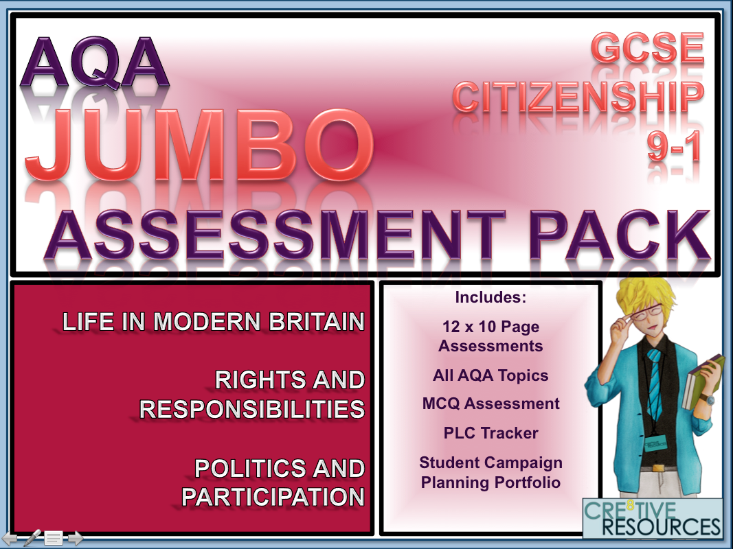 GCSE Citizenship AQA - Exams and Assessments