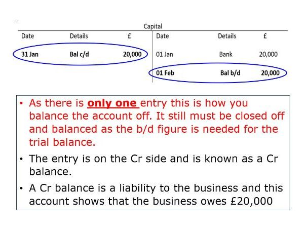 Closing off ledgers and trial balance