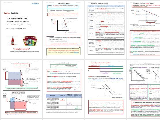 PED, YED, XED & PES Revision Notes (EDEXCEL).    All 4 elasticities covered