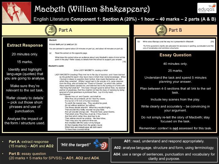 an analysis of language dramatice expression in macbeth Shakespeare's technique we can also deal with language in macbeth by looking at the techniques shakespeare used some of these techniques (and.
